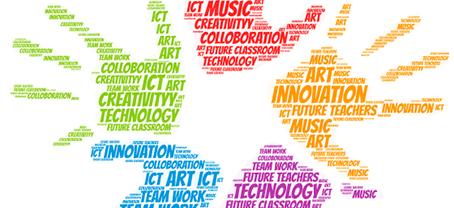 Innovative Teaching Methods for Future Teachers | İnanlı